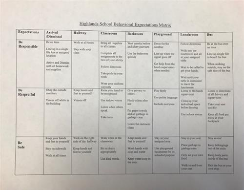 School Behavior Matrix