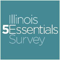 5 Essentials Parent Survey